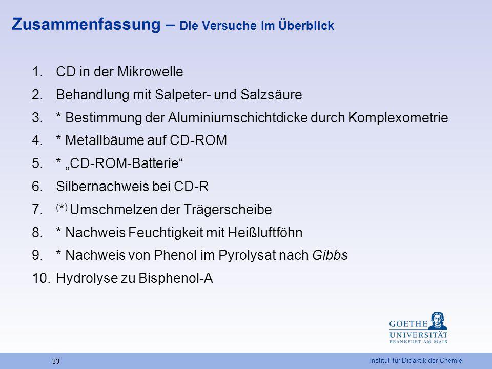Institut für Didaktik der Chemie 33 Zusammenfassung – Die Versuche im Überblick 1.CD in der Mikrowelle 2.Behandlung mit Salpeter- und Salzsäure 3.* Be