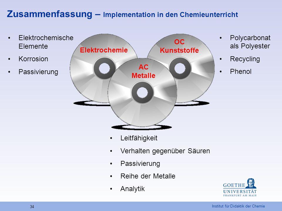 Institut für Didaktik der Chemie 34 Zusammenfassung – Implementation in den Chemieunterricht Elektrochemie OC Kunststoffe AC Metalle Leitfähigkeit Ver