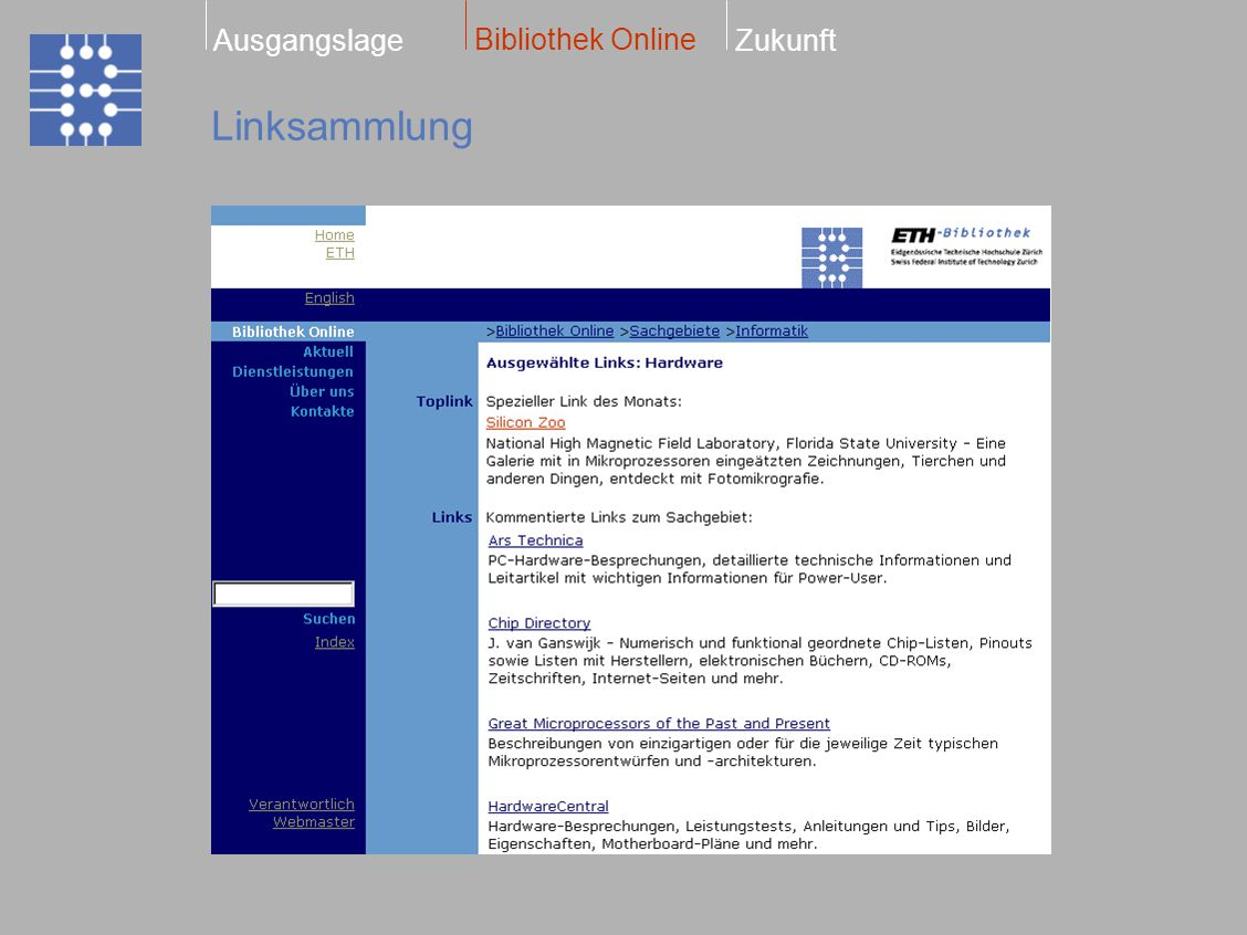 Linksammlung Bibliothek Online ZukunftAusgangslage