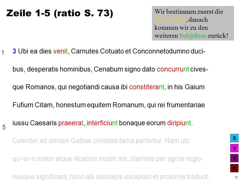 V V K S 10 3 Ubi ea dies venit, Carnutes Cotuato et Conconnetodumno duci- bus, desperatis hominibus, Cenabum signo dato concurrunt cives- que Romanos, qui negotiandi causa ibi constiterant, in his Gaium Fufium Citam, honestum equitem Romanum, qui rei frumentariae iussu Caesaris praeerat, interficiunt bonaque eorum diripiunt.