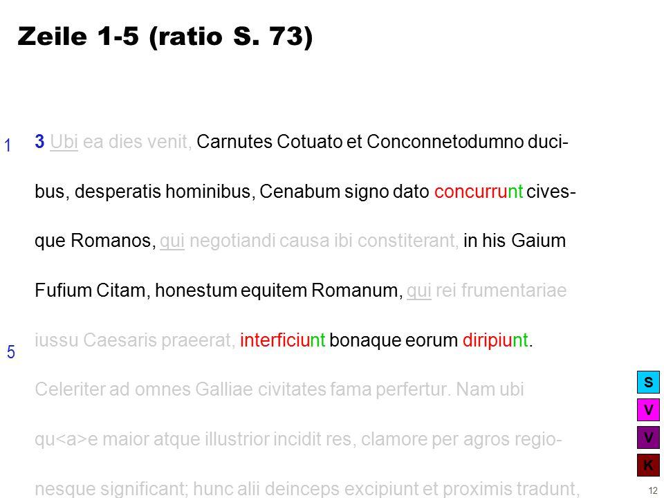 V V K S 12 3 Ubi ea dies venit, Carnutes Cotuato et Conconnetodumno duci- bus, desperatis hominibus, Cenabum signo dato concurrunt cives- que Romanos, qui negotiandi causa ibi constiterant, in his Gaium Fufium Citam, honestum equitem Romanum, qui rei frumentariae iussu Caesaris praeerat, interficiunt bonaque eorum diripiunt.