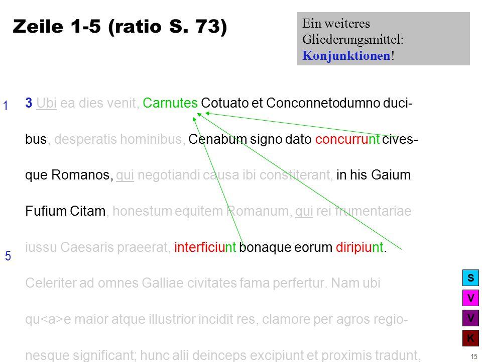 V V K S 15 3 Ubi ea dies venit, Carnutes Cotuato et Conconnetodumno duci- bus, desperatis hominibus, Cenabum signo dato concurrunt cives- que Romanos, qui negotiandi causa ibi constiterant, in his Gaium Fufium Citam, honestum equitem Romanum, qui rei frumentariae iussu Caesaris praeerat, interficiunt bonaque eorum diripiunt.