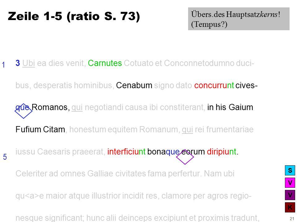 V V K S 21 3 Ubi ea dies venit, Carnutes Cotuato et Conconnetodumno duci- bus, desperatis hominibus, Cenabum signo dato concurrunt cives- que Romanos, qui negotiandi causa ibi constiterant, in his Gaium Fufium Citam, honestum equitem Romanum, qui rei frumentariae iussu Caesaris praeerat, interficiunt bonaque eorum diripiunt.