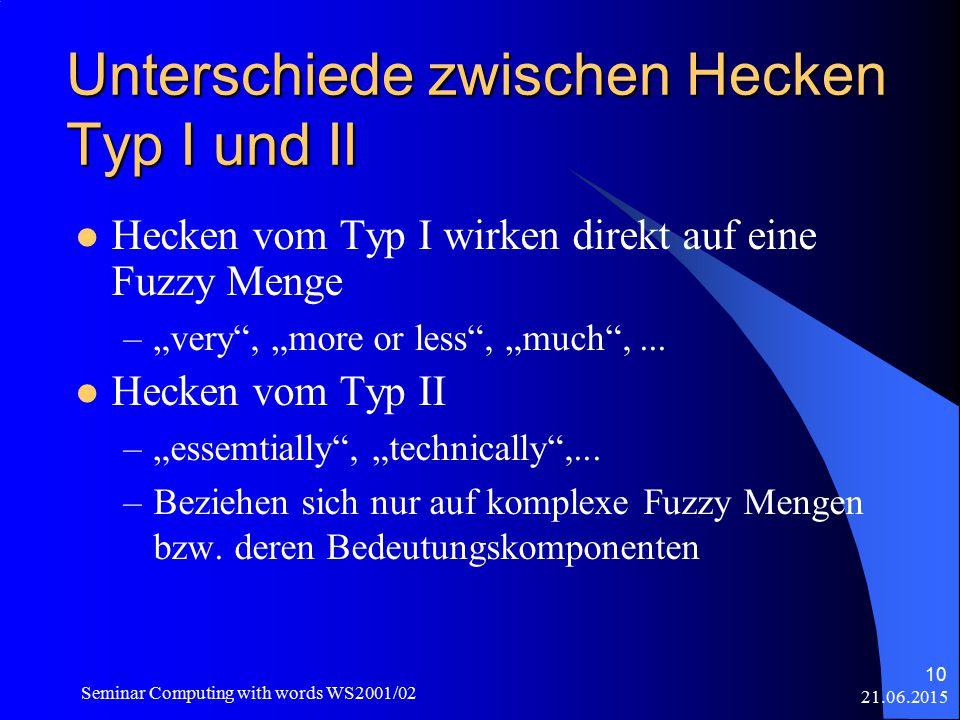 """21.06.2015 Seminar Computing with words WS2001/02 10 Unterschiede zwischen Hecken Typ I und II Hecken vom Typ I wirken direkt auf eine Fuzzy Menge –""""very , """"more or less , """"much ,..."""