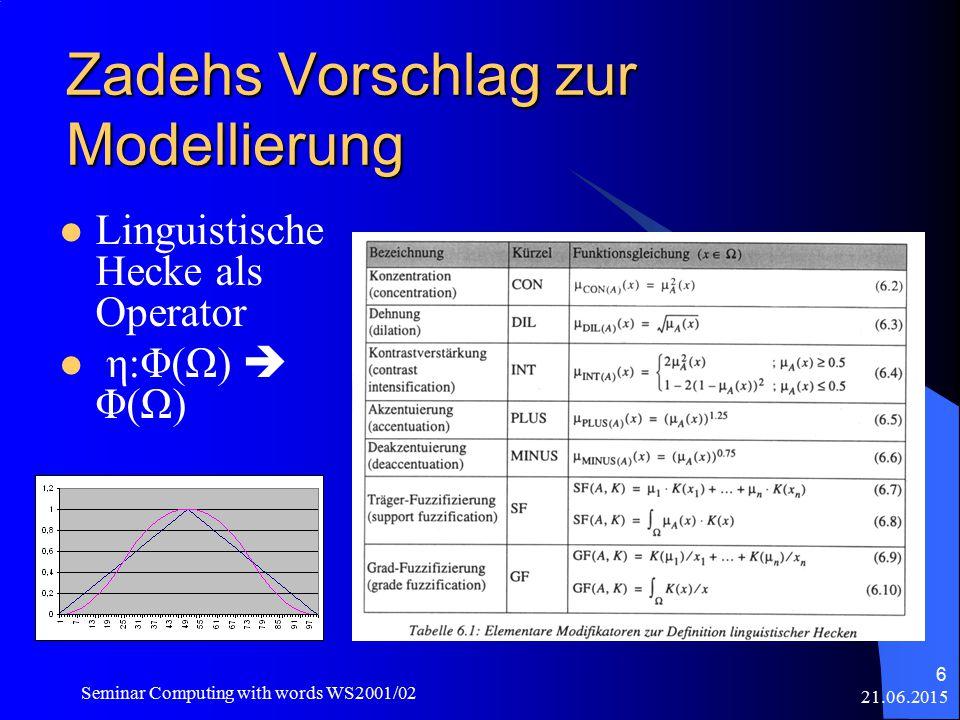 21.06.2015 Seminar Computing with words WS2001/02 6 Zadehs Vorschlag zur Modellierung Linguistische Hecke als Operator η:Φ(Ω)  Φ(Ω)
