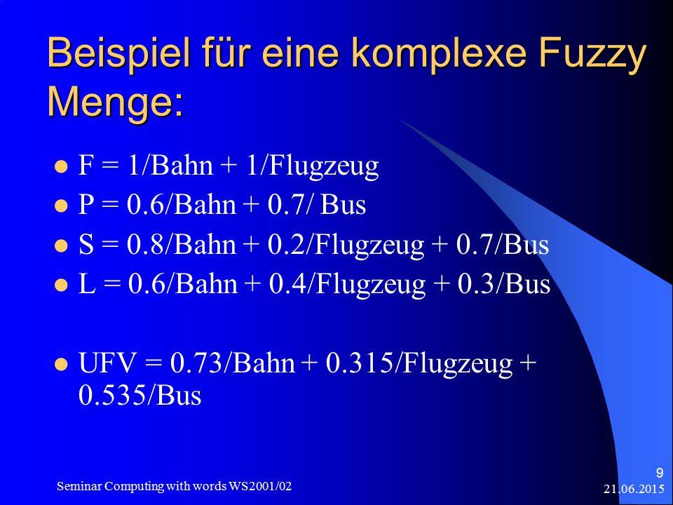 21.06.2015 Seminar Computing with words WS2001/02 9 Beispiel für eine komplexe Fuzzy Menge: F = 1/Bahn + 1/Flugzeug P = 0.6/Bahn + 0.7/ Bus S = 0.8/Bahn + 0.2/Flugzeug + 0.7/Bus L = 0.6/Bahn + 0.4/Flugzeug + 0.3/Bus UFV = 0.73/Bahn + 0.315/Flugzeug + 0.535/Bus