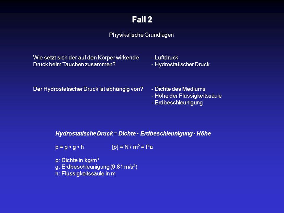 Fall 2 Physikalische Grundlagen Wie setzt sich der auf den Körper wirkende Druck beim Tauchen zusammen? - Luftdruck - Hydrostatischer Druck Hydrostati