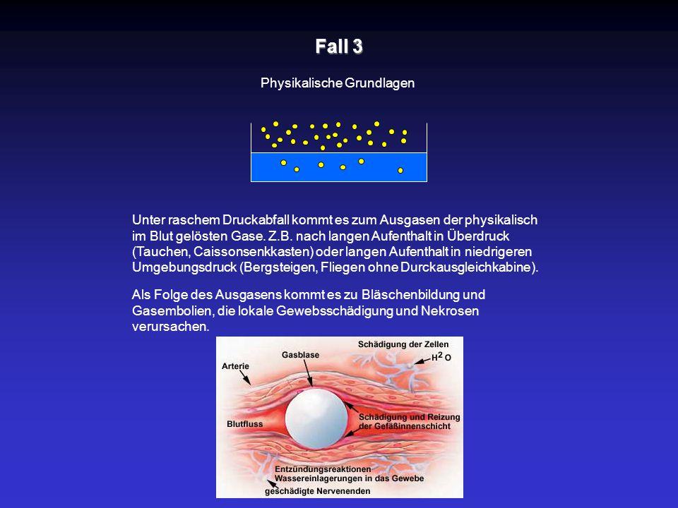 Fall 3 Physikalische Grundlagen Unter raschem Druckabfall kommt es zum Ausgasen der physikalisch im Blut gelösten Gase. Z.B. nach langen Aufenthalt in