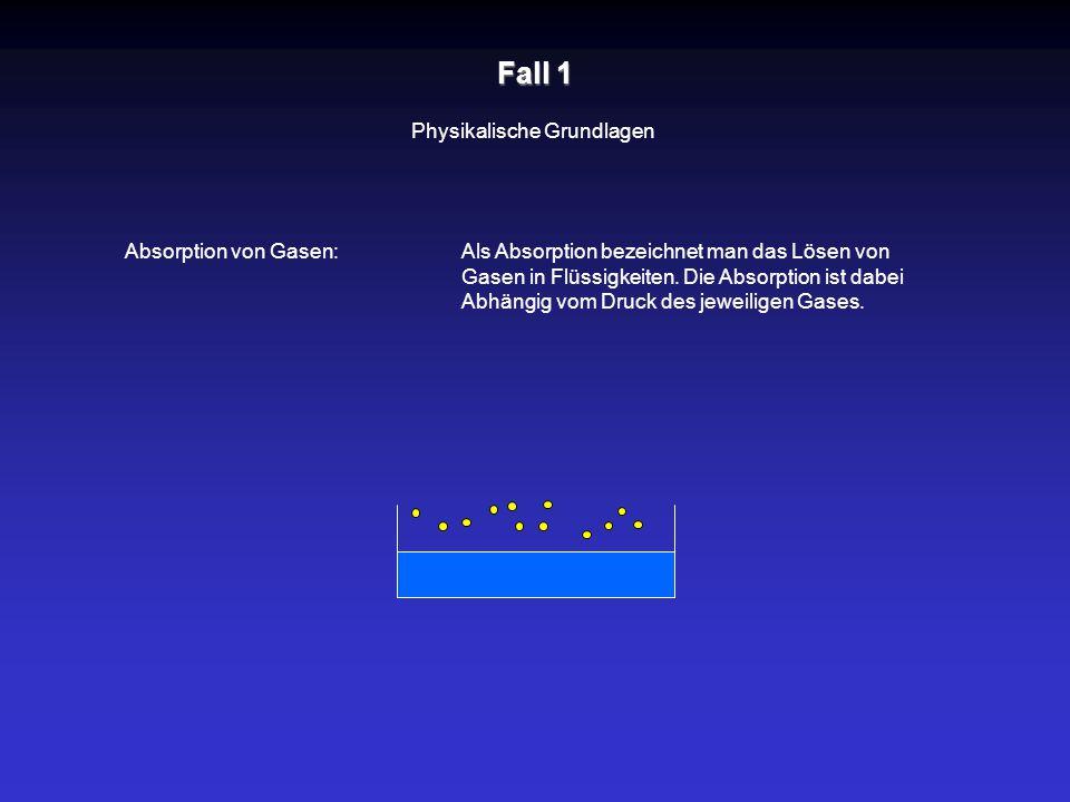 Fall 1 Physikalische Grundlagen Absorption von Gasen:Als Absorption bezeichnet man das Lösen von Gasen in Flüssigkeiten. Die Absorption ist dabei Abhä
