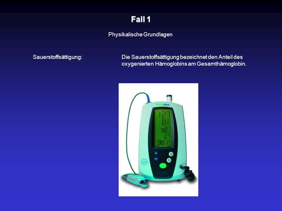 Fall 1 Physikalische Grundlagen Sauerstoffsättigung:Die Sauerstoffsättigung bezeichnet den Anteil des oxygenierten Hämoglobins am Gesamthämoglobin.