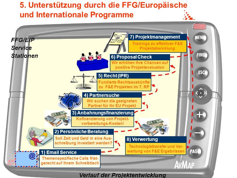 RP7-Tutorial Page 16 5. Unterstützung durch die FFG/Europäische und Internationale Programme FFG/EIP Service Stationen Verlauf der Projektentwicklung