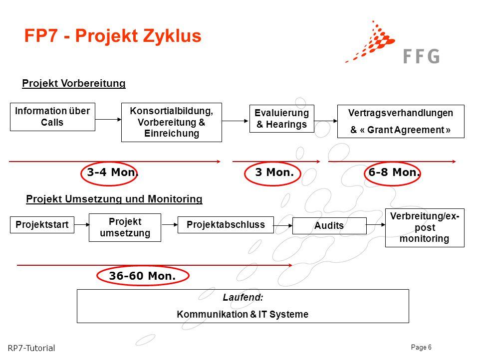 RP7-Tutorial Page 6 FP7 - Projekt Zyklus Information über Calls Konsortialbildung, Vorbereitung & Einreichung Evaluierung & Hearings Vertragsverhandlu