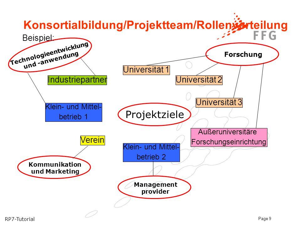 RP7-Tutorial Page 9 Konsortialbildung/Projektteam/Rollenverteilung Projektziele Universität 2 Universität 1 Universität 3 Industriepartner Klein- und