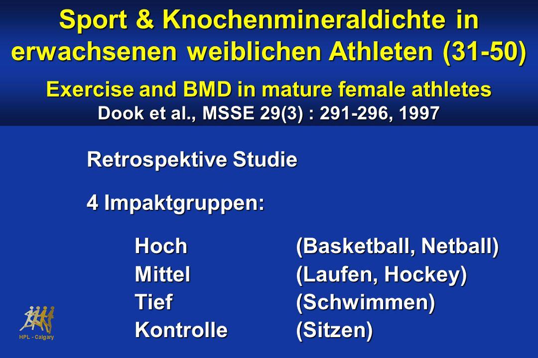Sport & Knochenmineraldichte in erwachsenen weiblichen Athleten (31-50) Exercise and BMD in mature female athletes Dook et al., MSSE 29(3) : 291-296, 1997 Retrospektive Studie 4 Impaktgruppen: Hoch(Basketball, Netball) Mittel(Laufen, Hockey) Tief(Schwimmen) Kontrolle(Sitzen)