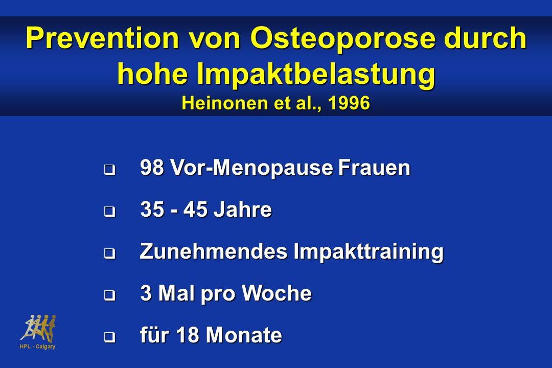 Prevention von Osteoporose durch hohe Impaktbelastung Heinonen et al., 1996  98 Vor-Menopause Frauen  35 - 45 Jahre  Zunehmendes Impakttraining  3 Mal pro Woche  für 18 Monate