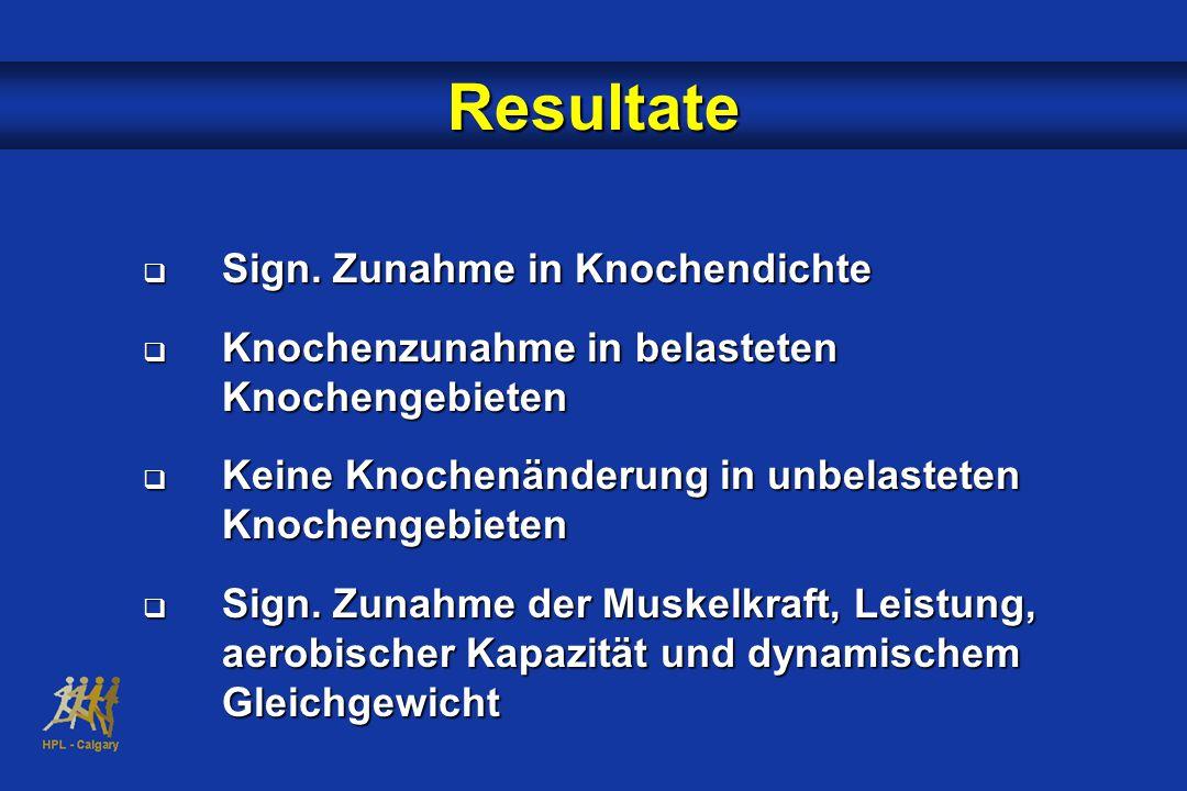 Resultate  Sign.