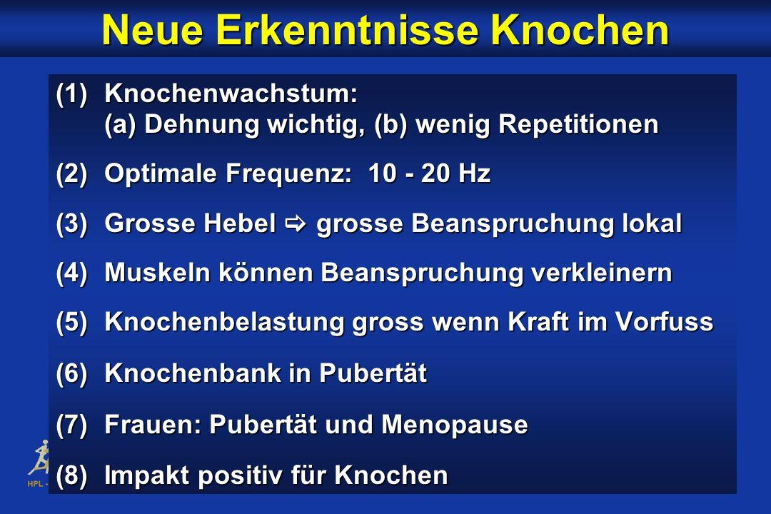 Neue Erkenntnisse Knochen (1)Knochenwachstum: (a) Dehnung wichtig, (b) wenig Repetitionen (2)Optimale Frequenz: 10 - 20 Hz (3)Grosse Hebel  grosse Beanspruchung lokal (4)Muskeln können Beanspruchung verkleinern (5)Knochenbelastung gross wenn Kraft im Vorfuss (6)Knochenbank in Pubertät (7)Frauen: Pubertät und Menopause (8)Impakt positiv für Knochen