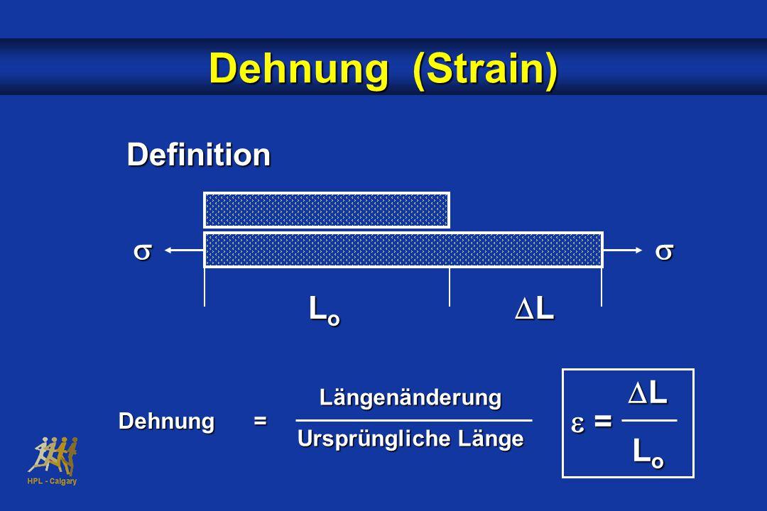 Dehnung (Strain) Definition LoLoLoLo LLLL  Dehnung = Längenänderung Ursprüngliche Länge  = = = = LLLoLoLLLoLo