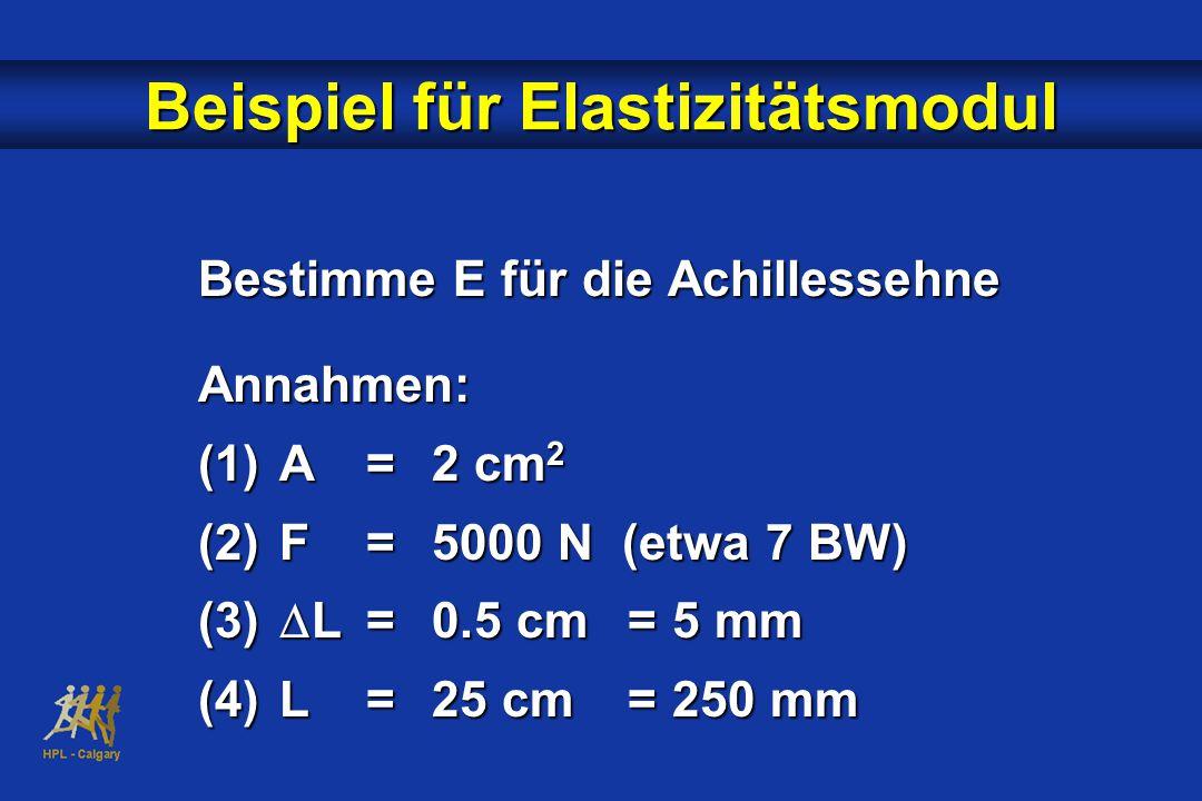 Bestimme E für die Achillessehne Annahmen: (1)A=2 cm 2 (2)F=5000 N (etwa 7 BW) (3)  L=0.5 cm =5 mm (4)L=25 cm =250 mm Beispiel für Elastizitätsmodul