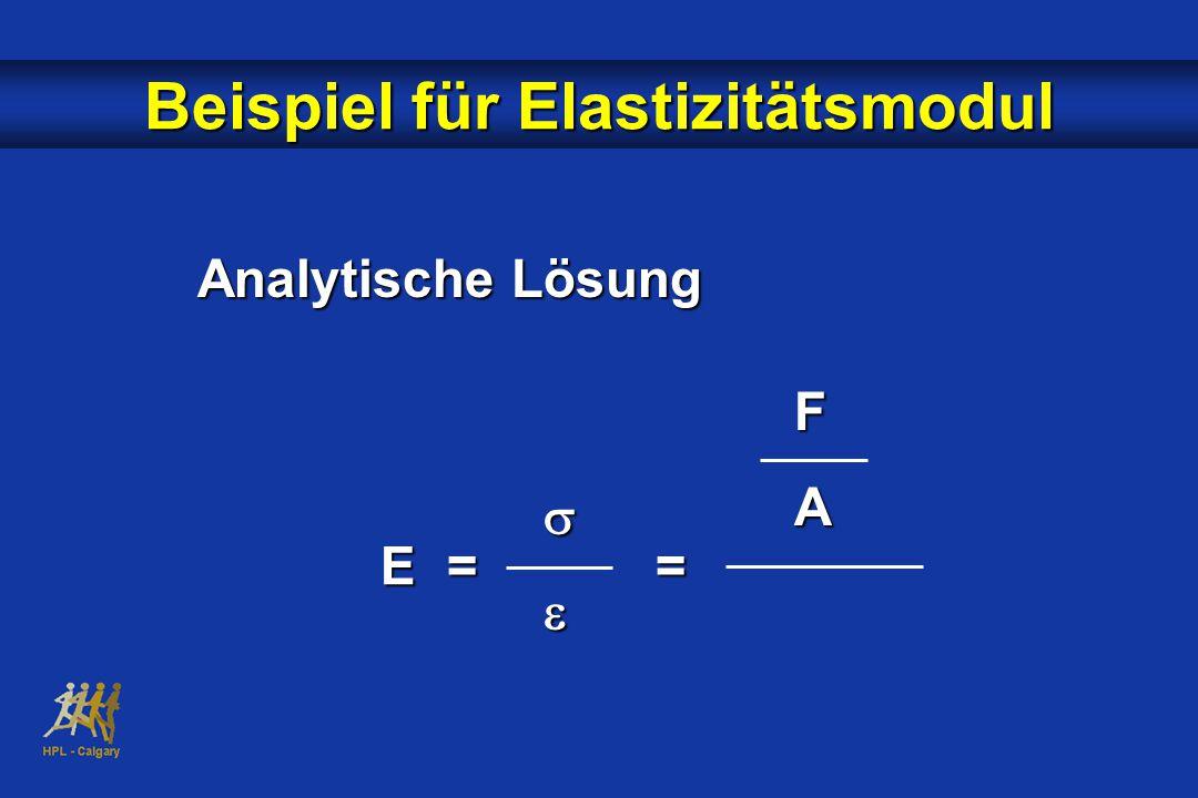 Analytische Lösung  FA E = = E = = Beispiel für Elastizitätsmodul