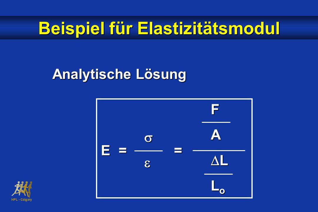 Analytische Lösung FA FFAALLLoLoFFAALLLoLo E = = E = = Beispiel für Elastizitätsmodul