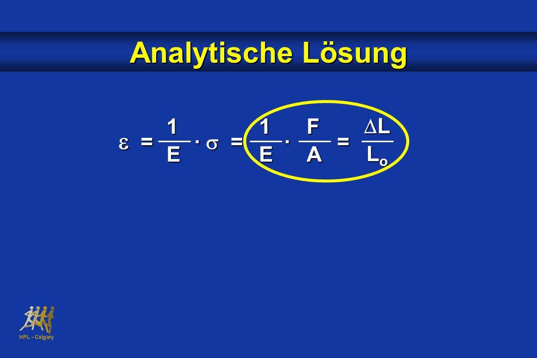 Analytische Lösung  = ·  = · = 1E1EFA LLLoLoLLLoLo