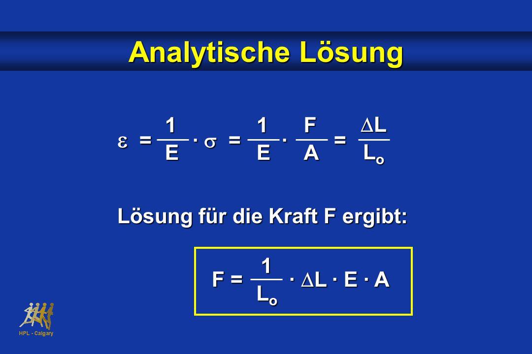 Analytische Lösung  = ·  = · = Lösung für die Kraft F ergibt: F = ·  L · E · A 1E1EFA LLLoLoLLLoLo 1 11LoLo11LoLo