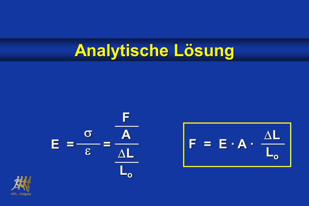 E = = Analytische Lösung  FA LLLoLoLLLoLo LLLoLoLLLoLo F = E · A ·