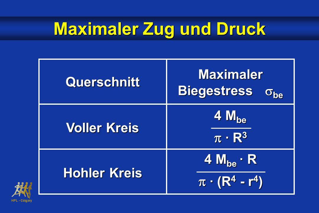 Querschnitt Voller Kreis Hohler Kreis Maximaler Biegestress  be 4 M be  · R 3 4 M be · R  · (R 4 - r 4 ) Maximaler Zug und Druck