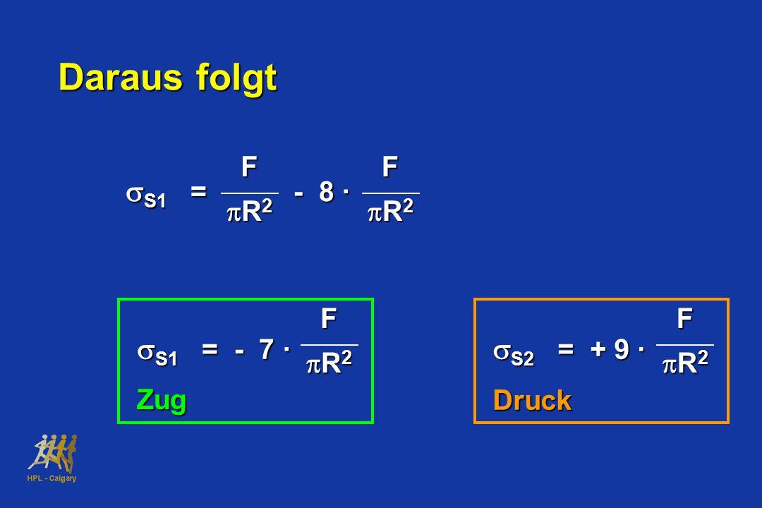 Daraus folgt  S1 = - 8 · F FFR2R2FFR2R2F FFR2R2FFR2R2  S1 = - 7 · F FFR2R2FFR2R2  S2 = + 9 · F FFR2R2FFR2R2 Zug Druck