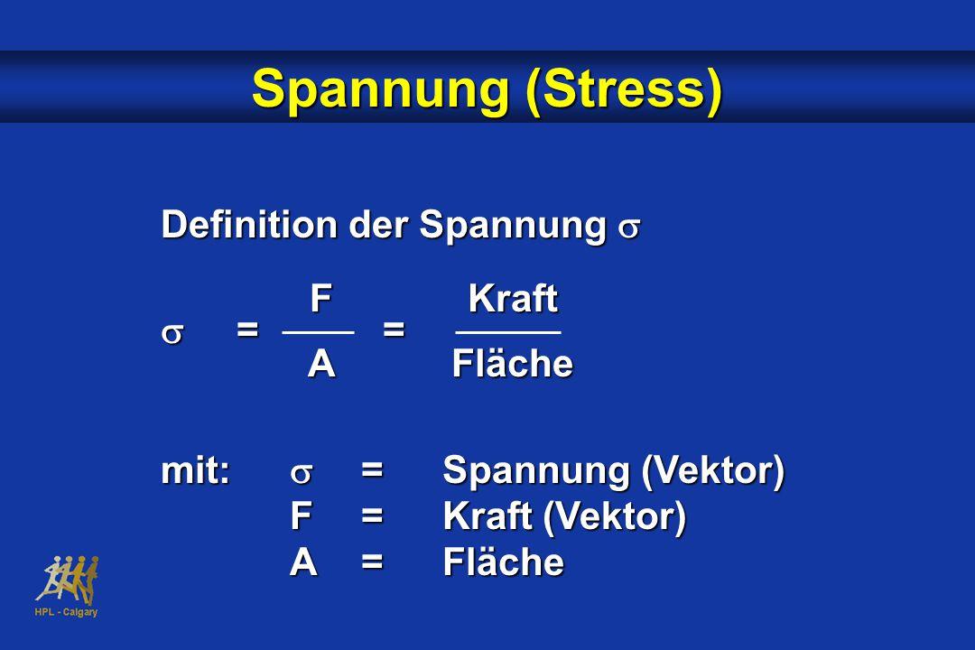 Spannung (Stress) Definition der Spannung   = = mit:  = Spannung (Vektor) F = Kraft (Vektor) A = Fläche FAKraft Fläche