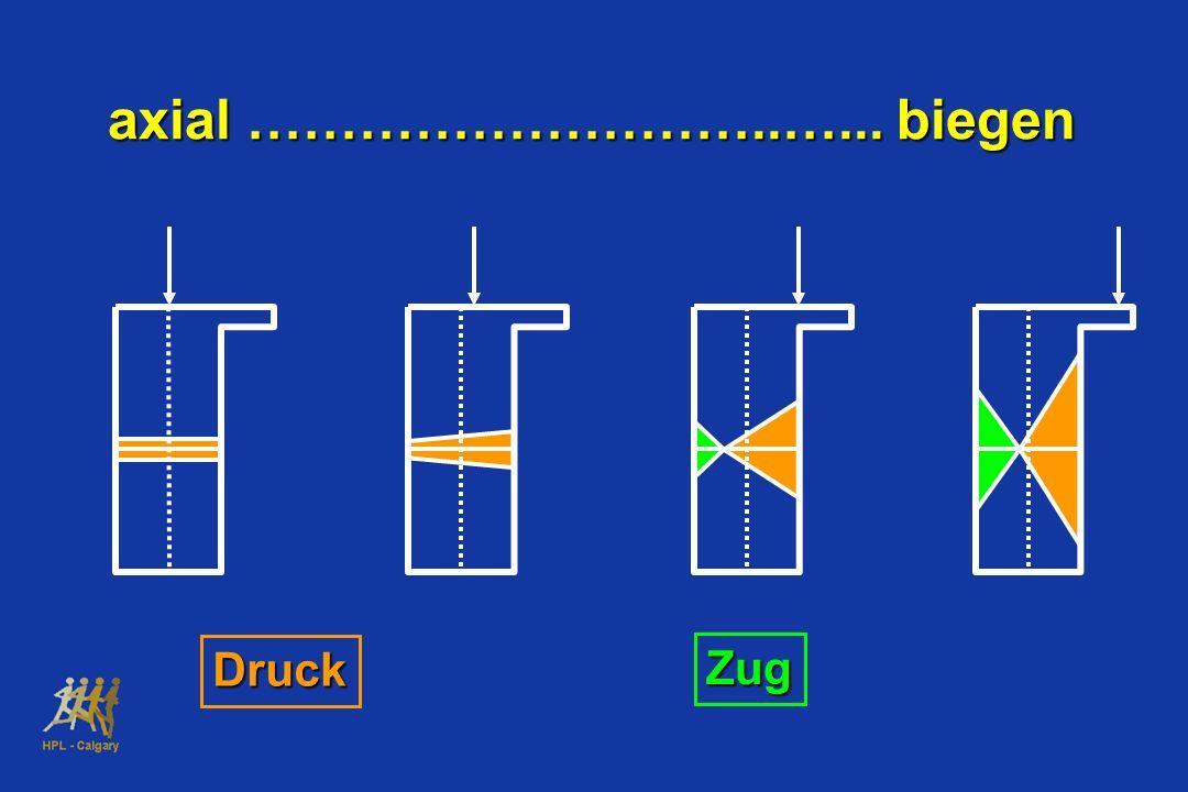 axial ………………………..…... biegen Druck Zug