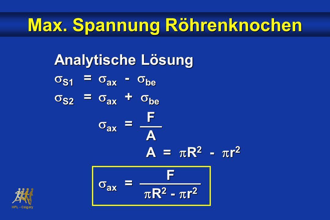 Analytische Lösung  S1 =  ax -  be  S2 =  ax +  be  ax = A =  R 2 -  r 2 FA  ax = F  R 2 -  r 2 Max.
