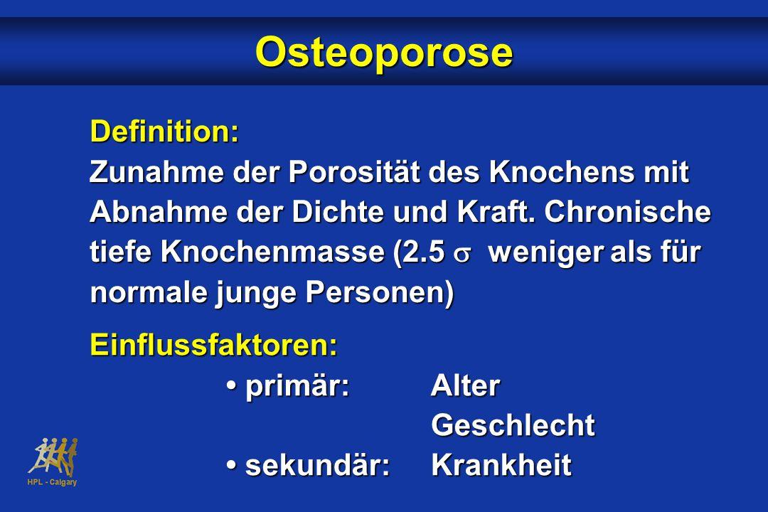 Einflussfaktoren: primär: Alter primär: AlterGeschlecht sekundär: Krankheit sekundär: Krankheit Definition: Zunahme der Porosität des Knochens mit Abnahme der Dichte und Kraft.