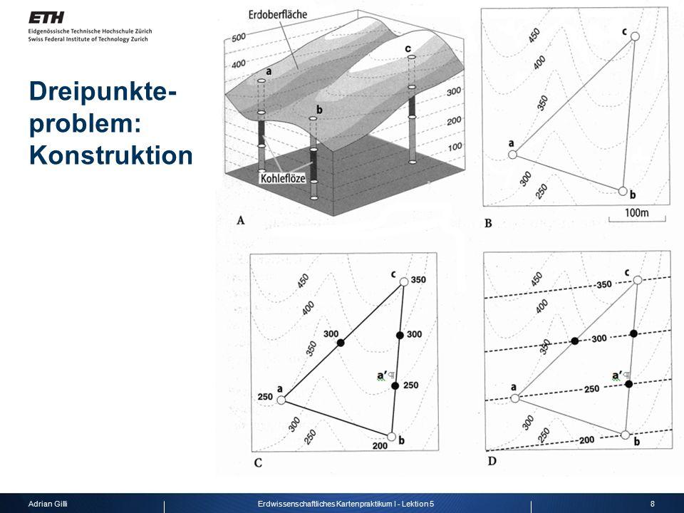 Adrian Gilli8Erdwissenschaftliches Kartenpraktikum I - Lektion 5 Dreipunkte- problem: Konstruktion