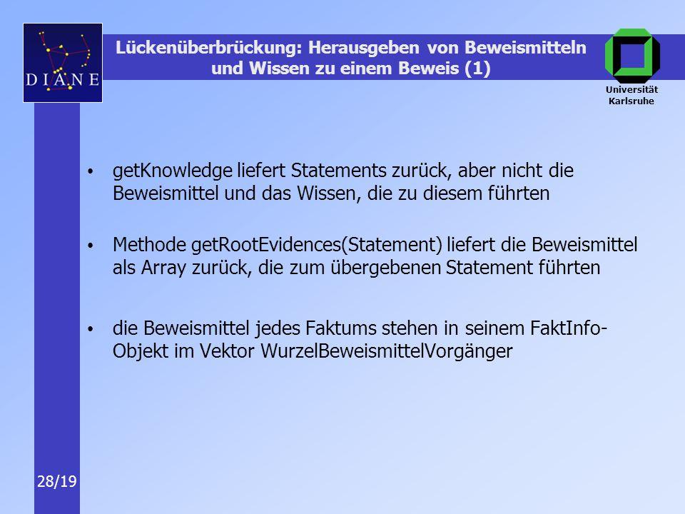 Universität Karlsruhe 28/19 Lückenüberbrückung: Herausgeben von Beweismitteln und Wissen zu einem Beweis (1) getKnowledge liefert Statements zurück, aber nicht die Beweismittel und das Wissen, die zu diesem führten Methode getRootEvidences(Statement) liefert die Beweismittel als Array zurück, die zum übergebenen Statement führten die Beweismittel jedes Faktums stehen in seinem FaktInfo- Objekt im Vektor WurzelBeweismittelVorgänger