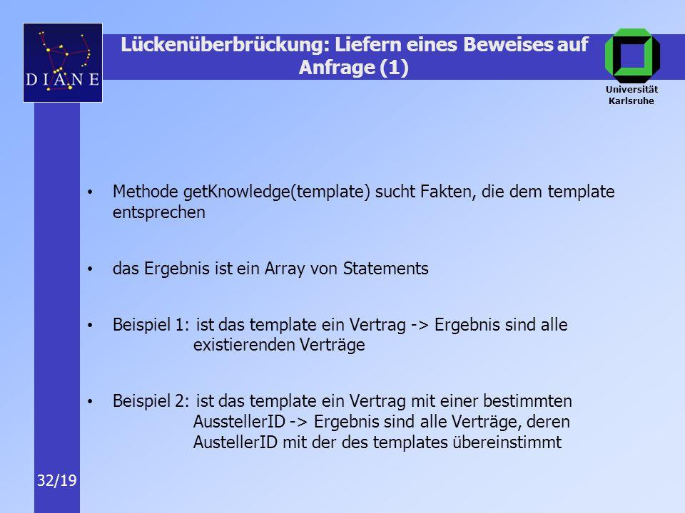 Universität Karlsruhe 32/19 Lückenüberbrückung: Liefern eines Beweises auf Anfrage (1) Methode getKnowledge(template) sucht Fakten, die dem template entsprechen das Ergebnis ist ein Array von Statements Beispiel 1: ist das template ein Vertrag -> Ergebnis sind alle existierenden Verträge Beispiel 2: ist das template ein Vertrag mit einer bestimmten AusstellerID -> Ergebnis sind alle Verträge, deren AustellerID mit der des templates übereinstimmt