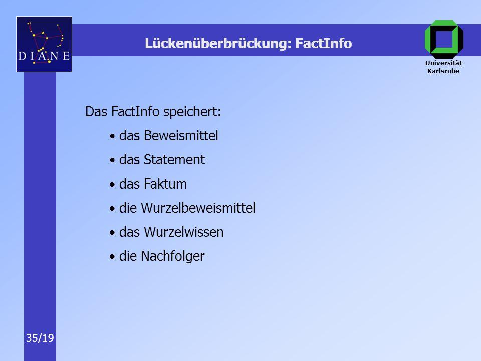 Universität Karlsruhe 35/19 Lückenüberbrückung: FactInfo Das FactInfo speichert: das Beweismittel das Statement das Faktum die Wurzelbeweismittel das Wurzelwissen die Nachfolger