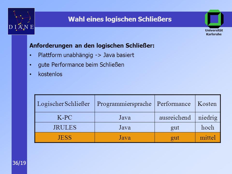 Universität Karlsruhe 36/19 Wahl eines logischen Schließers Anforderungen an den logischen Schließer: Plattform unabhängig -> Java basiert gute Performance beim Schließen kostenlos Logischer SchließerProgrammiersprachePerformanceKosten K-PCJavaausreichendniedrig JRULESJavaguthoch JESSJavagutmittel