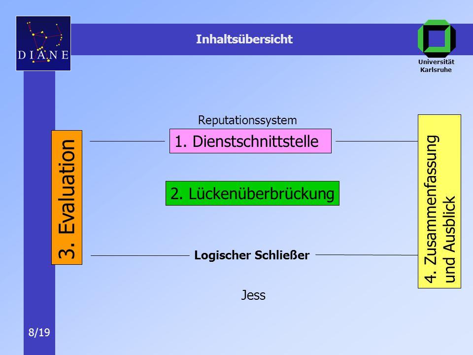 Universität Karlsruhe 8/19 Inhaltsübersicht Logischer Schließer 1.