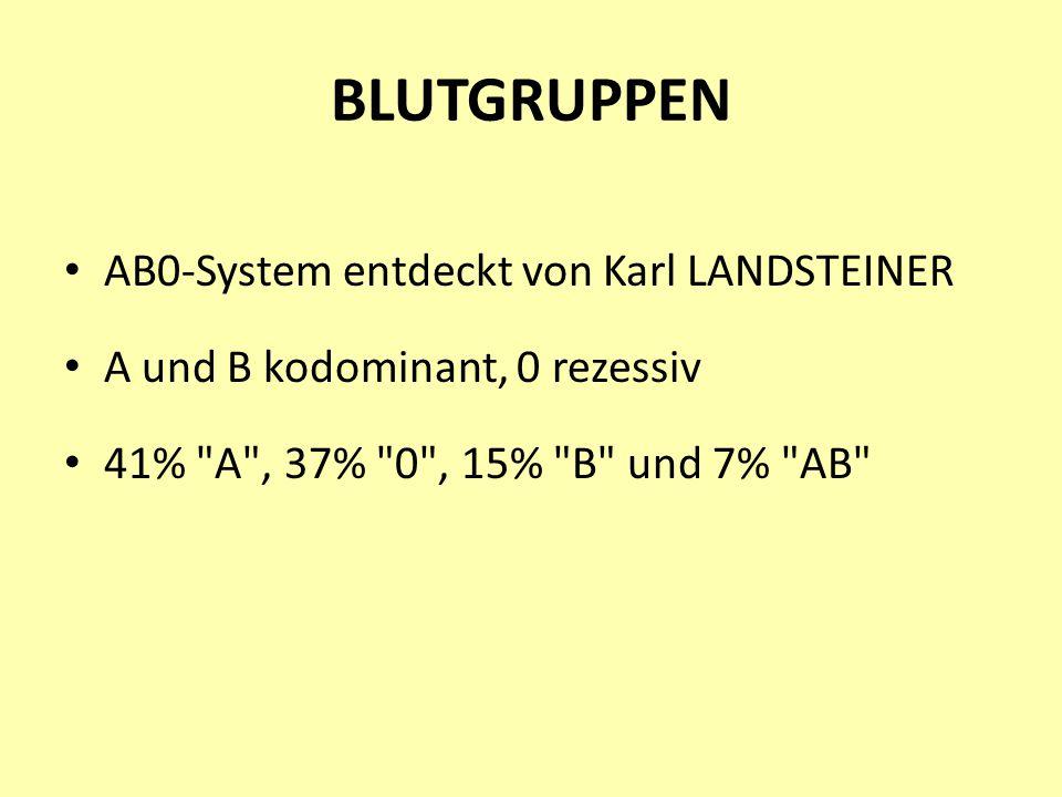 BLUTGRUPPEN AB0-System entdeckt von Karl LANDSTEINER A und B kodominant, 0 rezessiv 41%