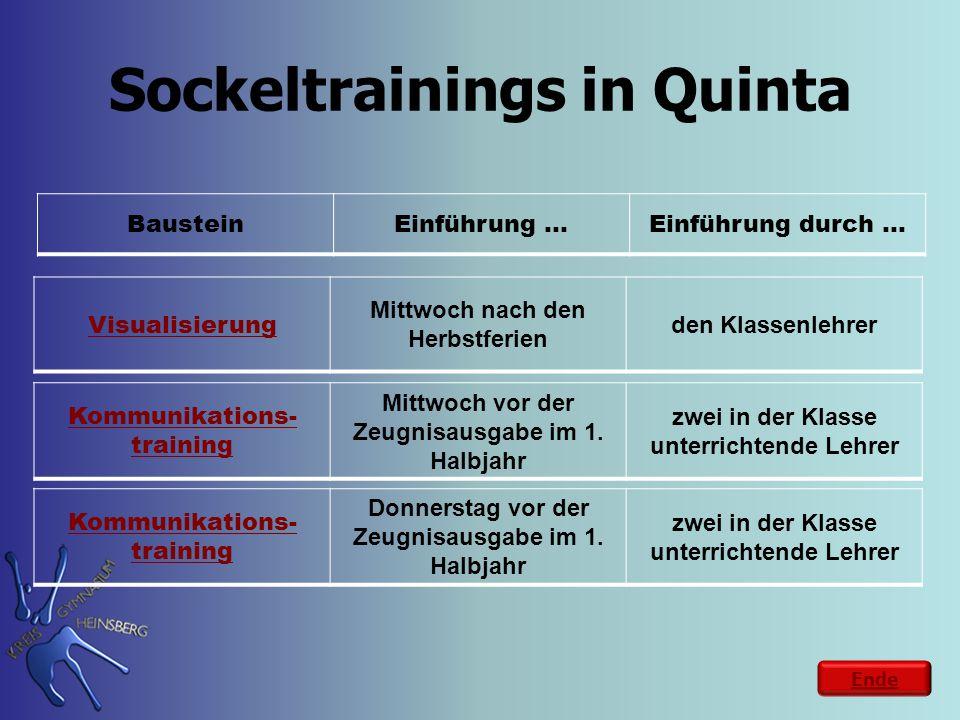 Sockeltrainings in Quinta BausteinEinführung …Einführung durch … Visualisierung Mittwoch nach den Herbstferien den Klassenlehrer Kommunikations- train