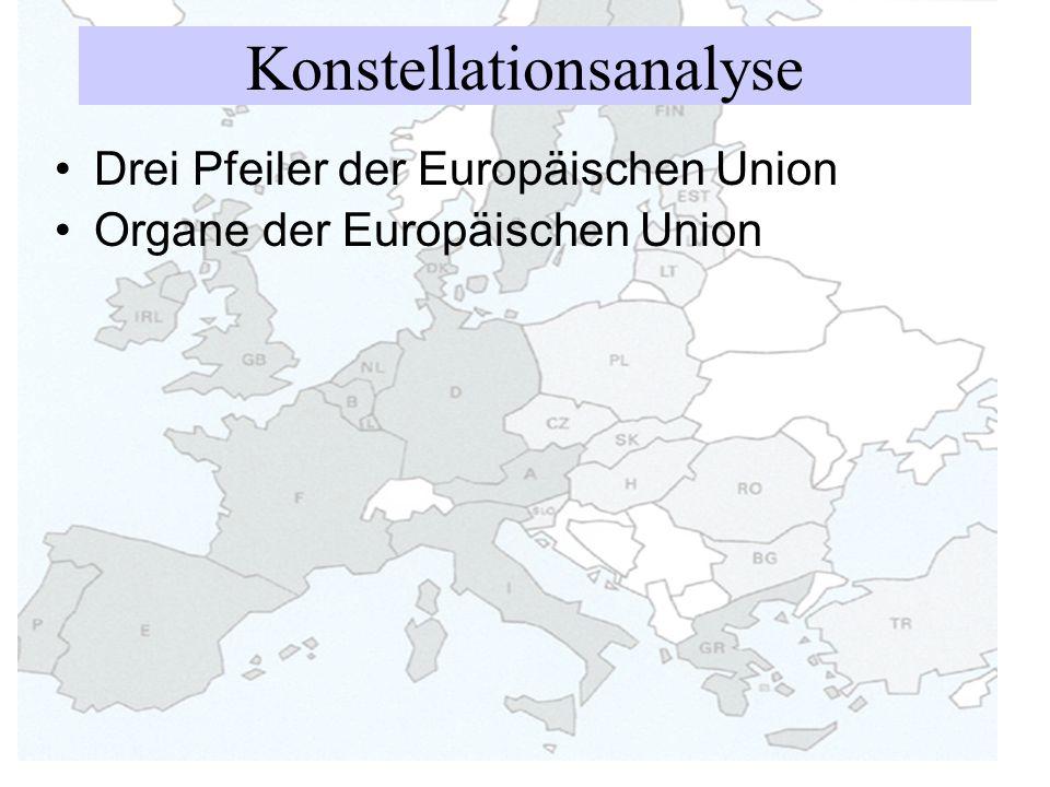 Verfassungsentwurf des EU-Konvents Jürgen, Habermas (2001): Why Europe Needs a Constitution, in: New Left Review 11, September/October, 5-26 Theorien/Konzepte Politische Ziele der EU/Mehrebenen-Analyse