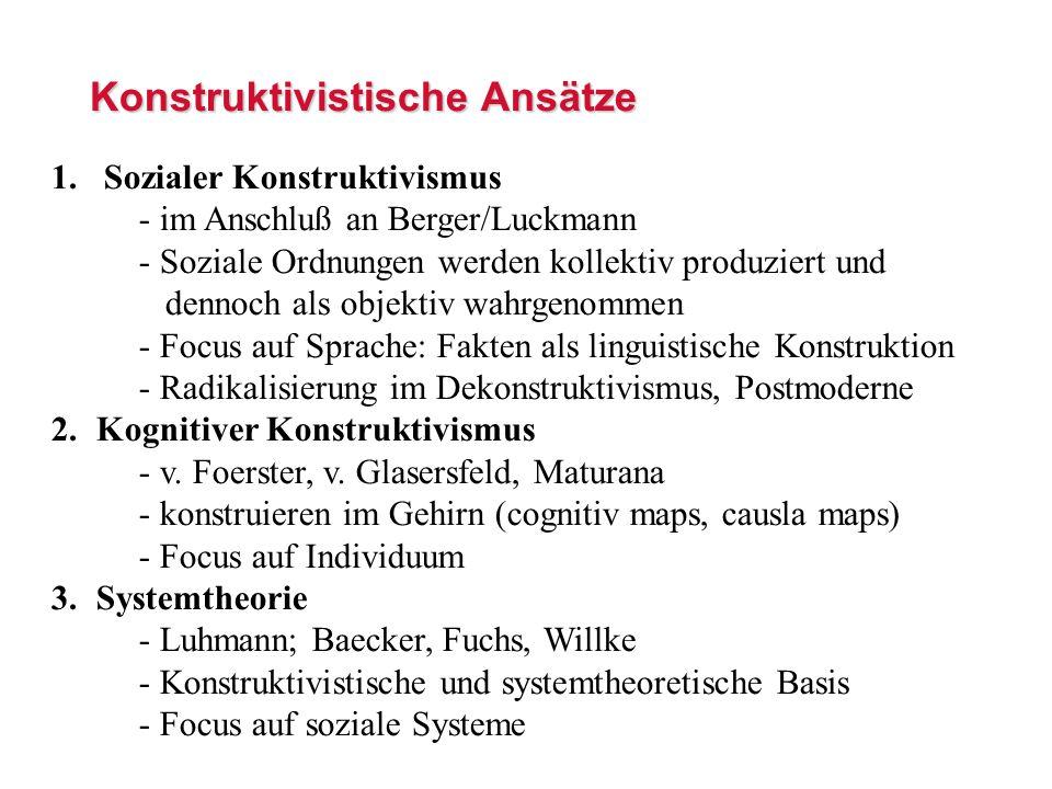 Konstruktivistische Ansätze 1.Sozialer Konstruktivismus - im Anschluß an Berger/Luckmann - Soziale Ordnungen werden kollektiv produziert und dennoch als objektiv wahrgenommen - Focus auf Sprache: Fakten als linguistische Konstruktion - Radikalisierung im Dekonstruktivismus, Postmoderne 2.Kognitiver Konstruktivismus - v.