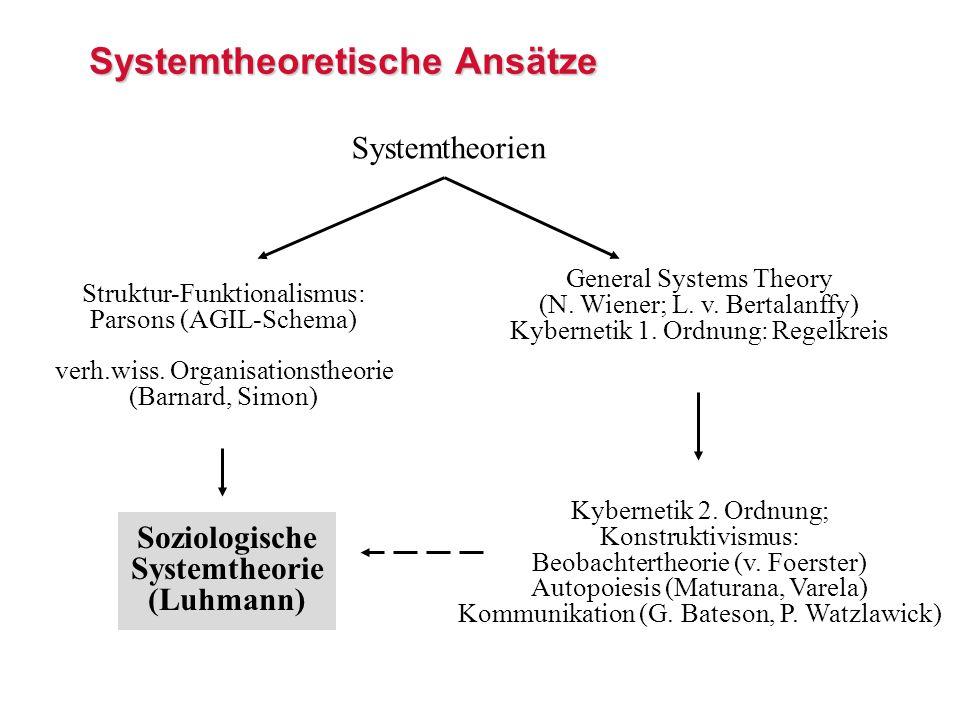 Systemtheoretische Ansätze Systemtheorien Struktur-Funktionalismus: Parsons (AGIL-Schema) verh.wiss.