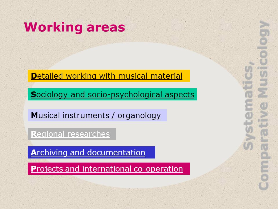 Working areas Detailed working with musical material Sociology and socio-psychological aspects Musical instruments / organology Regional researches Archiving and documentation Projects and international co-operation Systematics, Comparative Musicology
