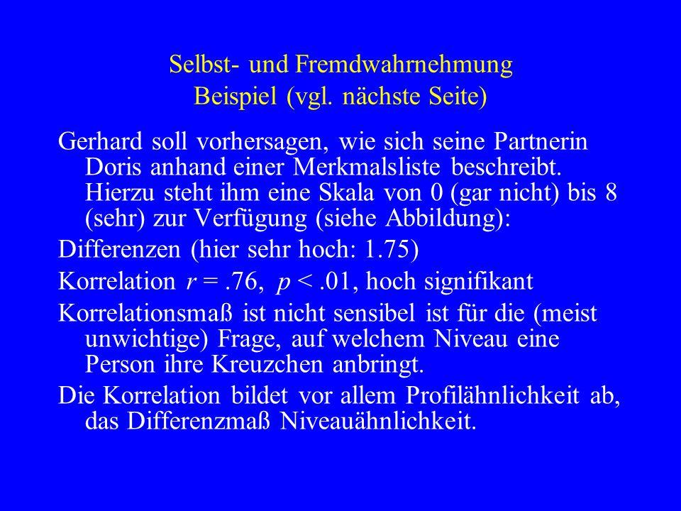 Selbst- und Fremdwahrnehmung Beispiel (vgl. nächste Seite) Gerhard soll vorhersagen, wie sich seine Partnerin Doris anhand einer Merkmalsliste beschre