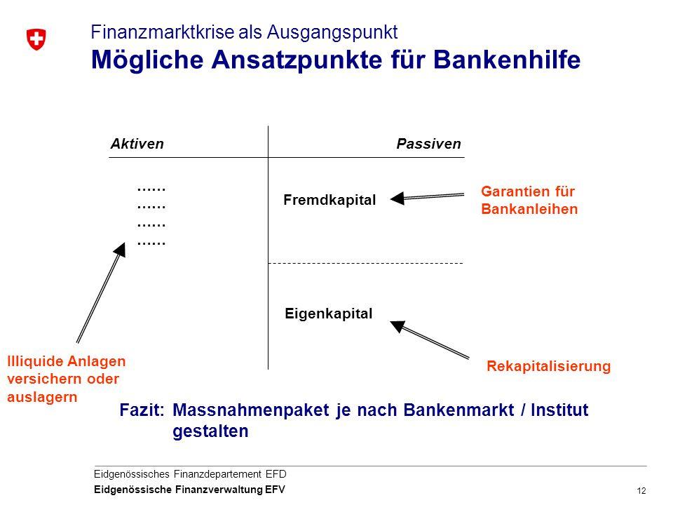 12 Eidgenössisches Finanzdepartement EFD Eidgenössische Finanzverwaltung EFV Finanzmarktkrise als Ausgangspunkt Mögliche Ansatzpunkte für Bankenhilfe