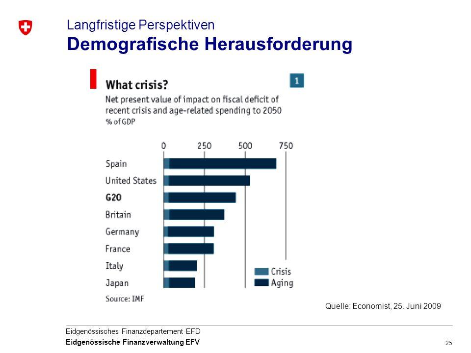 25 Eidgenössisches Finanzdepartement EFD Eidgenössische Finanzverwaltung EFV Langfristige Perspektiven Demografische Herausforderung Quelle: Economist