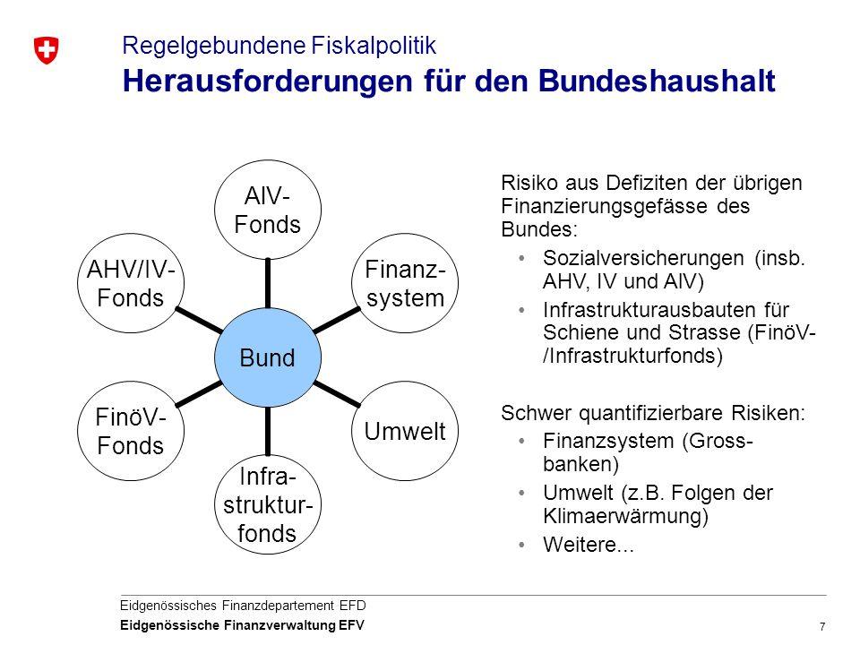 8 Eidgenössisches Finanzdepartement EFD Eidgenössische Finanzverwaltung EFV Regelgebundene Fiskalpolitik Zwischenbeurteilung Vorteile Regeln verpflichten Regeln erhöhen Berechenbarkeit und schaffen Vertrauen Nachteile Regeln brauchen Ausnahmen/Flexibilität Über die Einhaltung der Regel wird diskretionär entschieden  Glaubwürdigkeit ist die nötige Basis für eine Fiskalregel